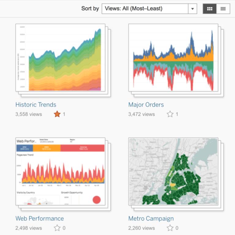 tableau_data_viz